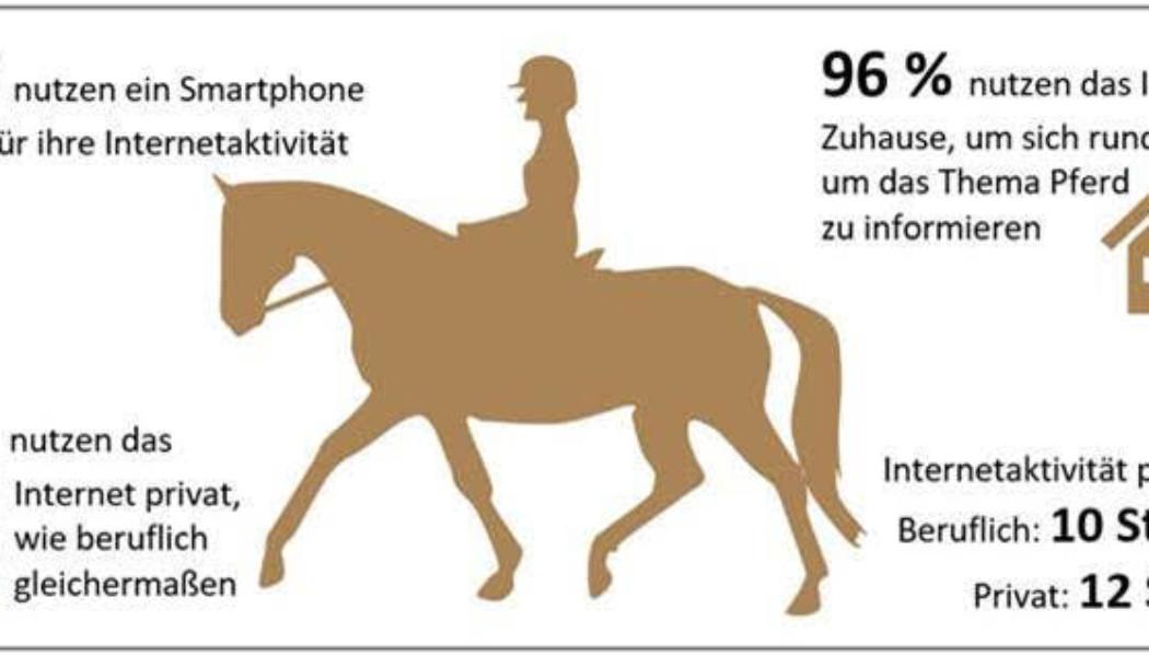 HFP-Studie: Digitalisierung in der Pferdewirtschaft